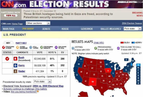 U.S. President Bush 3% Margin Re-Election Prophecy